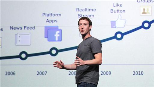 facebookIPO